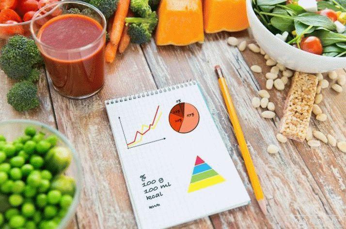 što je zdravo mršavljenje za 3 mjeseca gubitak težine 1000 kcal